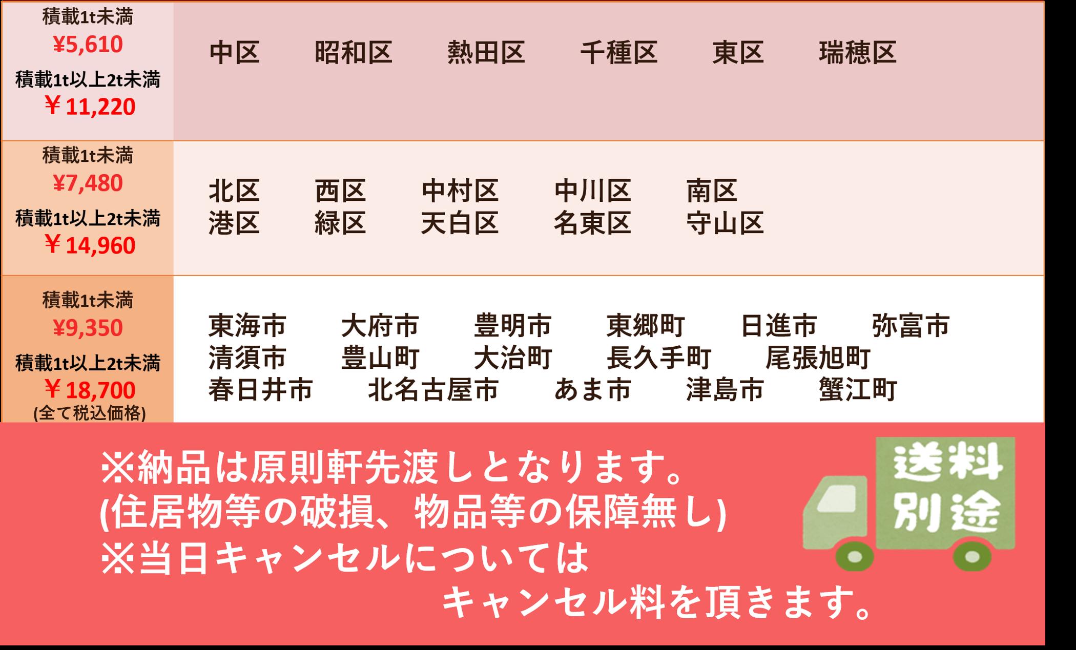 リスタ名古屋店の配送料